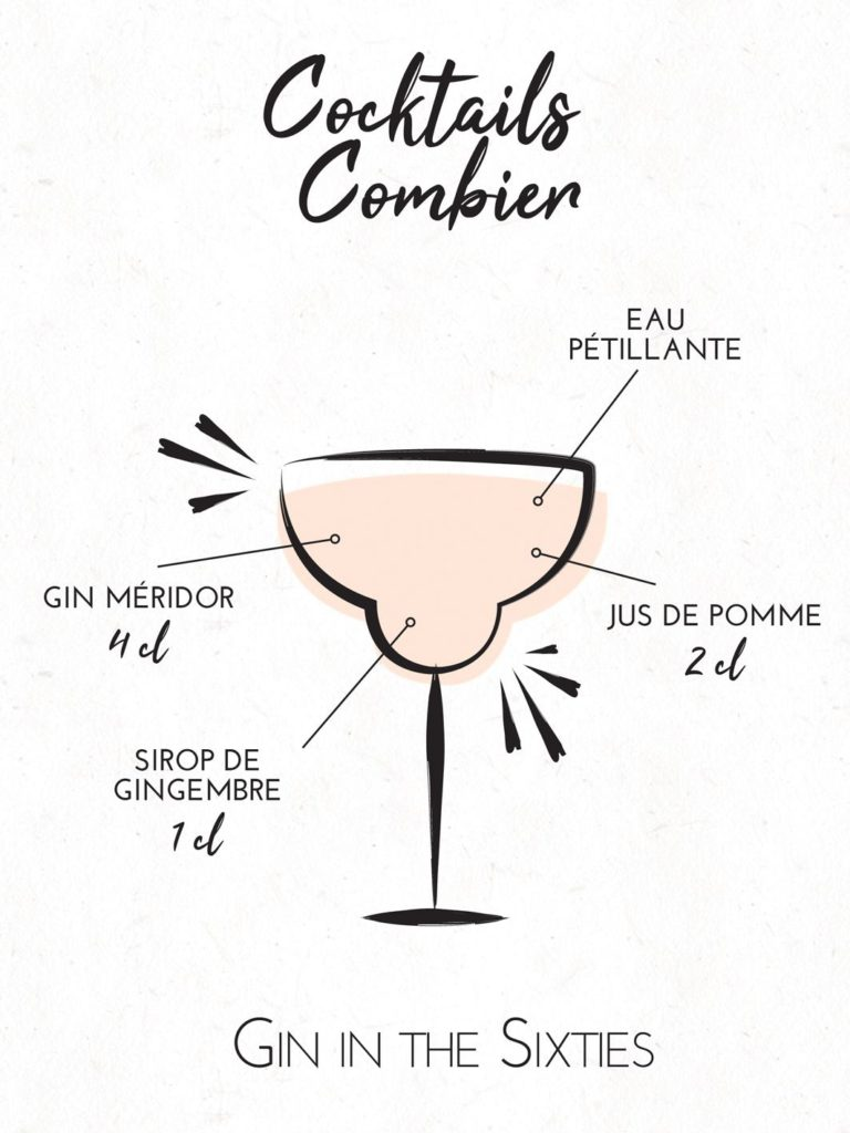 COCKTAIL_GIN _IN_THE_SIXTIES